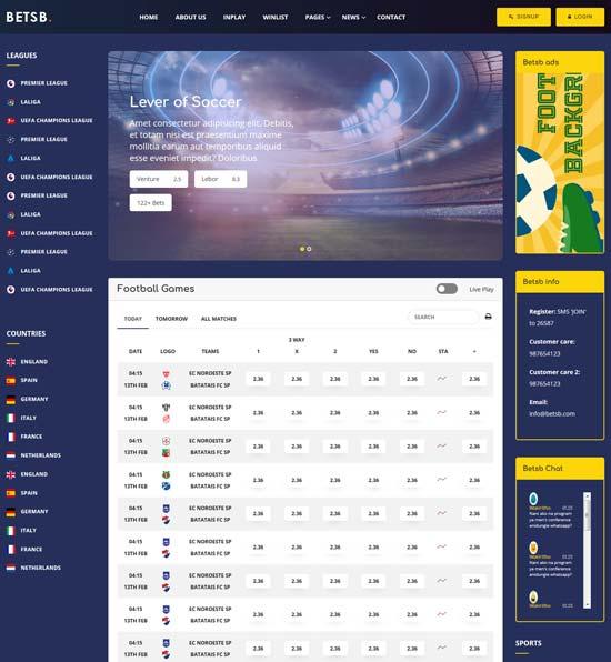 Betting open source php blog karambit cs go skins betting
