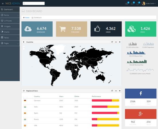 Nice Admin - Free Admin Bootstrap Theme