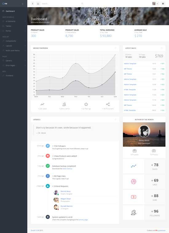 OneUI admin template based on Bootstrap