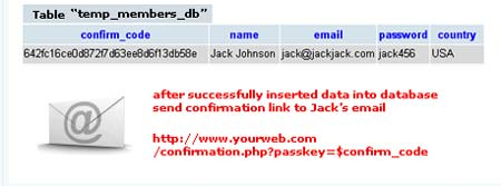 Verifying email address