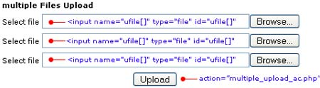PHP Multiple files upload
