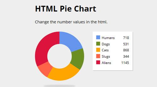 Adjustable-Pie-Chart