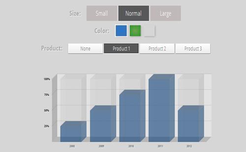 Animated-3D-Bar-charts