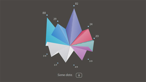 CSS-3D-Animated-Chart