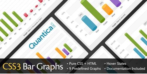 CSS3-Bar-Graphs