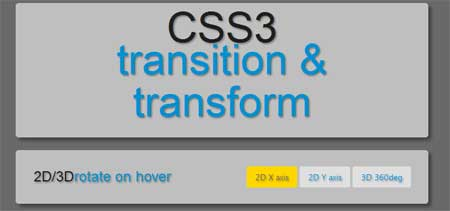 CSS3 rotate on hover