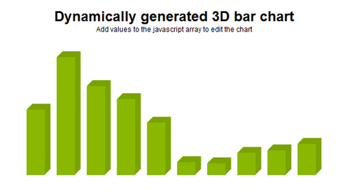 Dynamically-generated-css-animated-bar-chart