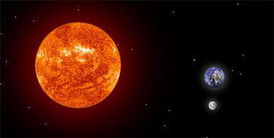 Earth-orbit-CSS-animation