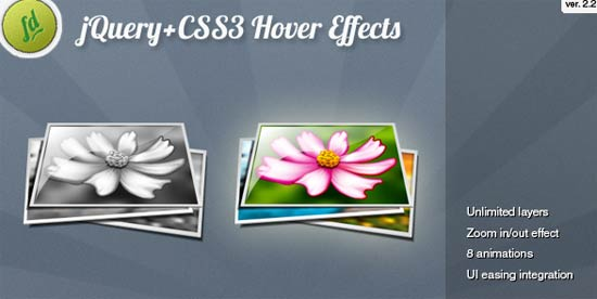 jQuery CSS3 Image Hover Effects
