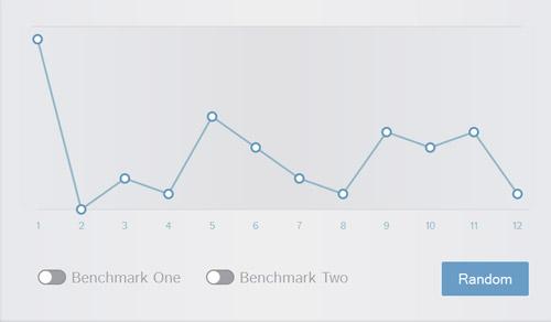 Ishtar-Interactive-Line-Chart