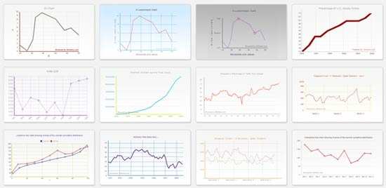 Javascript Graphics Charts Library - JS-Charts