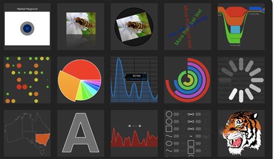 Javascript Graphics Charts Library - Raphael