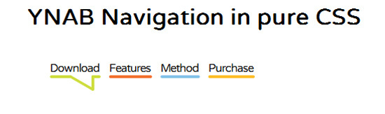 Navigation-indicator-from-YNAB