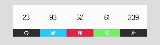 NeatNait-CSS3-social-share-buttons