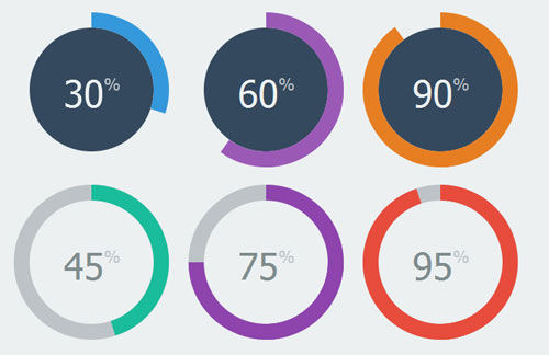 Pure-CSS-radial-progress-bar