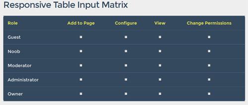 Responsive-Table-Input-Matrix