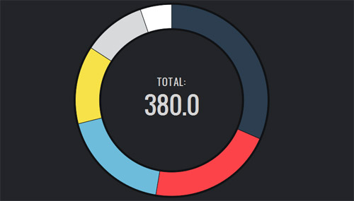 SVG-Doughnut-chart-with-animation-and-tooltip