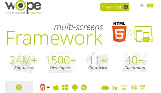 WOPE - HTML5 Multi Screen Framework