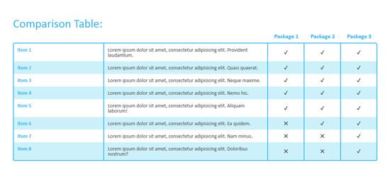 comparison table css3