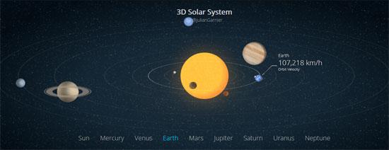 css 3d solar system