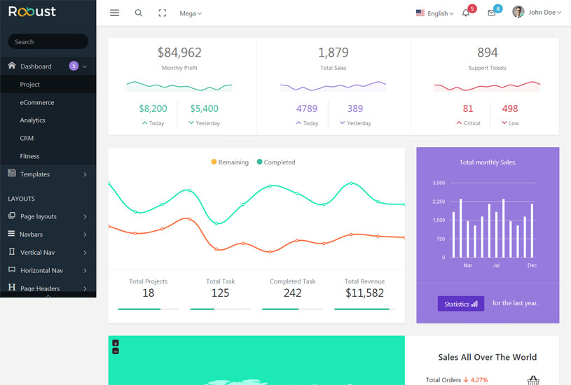 free-bootstrap-admin-templates Template Admin Bootstrap Sederhana on angularjs admin template, bootstrap ui, bootstrap buttons, bootstrap graphs, bootstrap modal popup, bootstrap 3 templates, bootstrap logo, bootstrap layout card, bootstrap fonts, bootstrap license, bootstrap checkbox, bootstrap contact templates, bootstrap form, bootstrap theme metro, bootstrap glyphicons, bootstrap charts, bootstrap control panel,