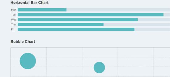 html graphs horizontal bar chart