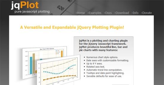 Javascript Graphics Charts Library - jqPlot