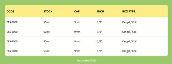 method responsive table