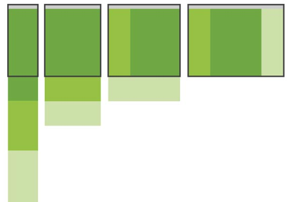 Multi-Device Layout Patterns Responsive Web Design