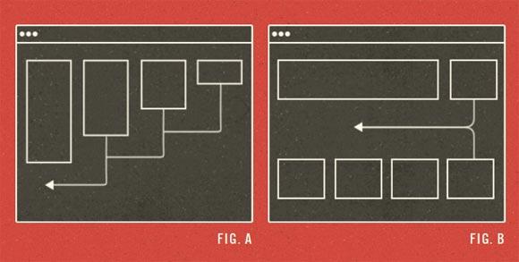 Concept Choreograph Responsive Web Design
